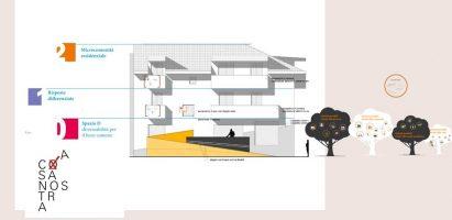 Presentazione Progetto CASANOSTRA